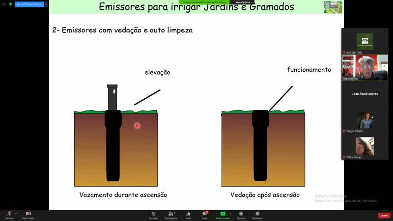 curso online de conceitos básicos de irrigação